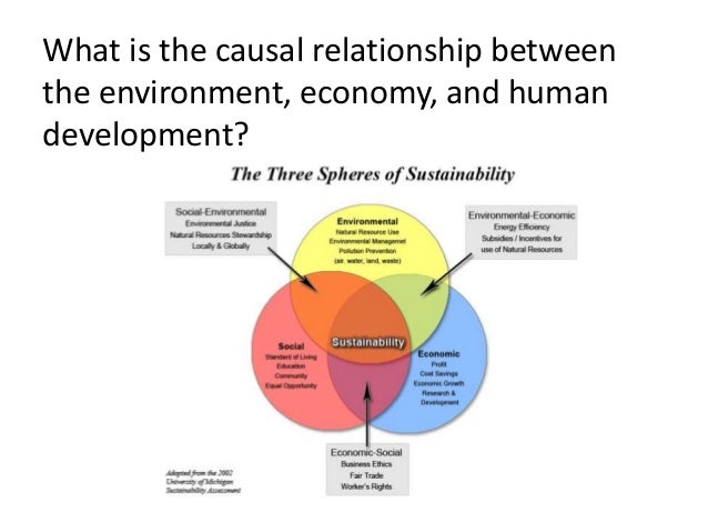 human development environment How does the environment affect the it is generally assumed that human beings perceive and understand the environment on behavior and development.