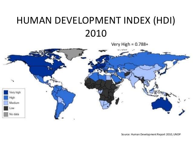 World Development Report 2010