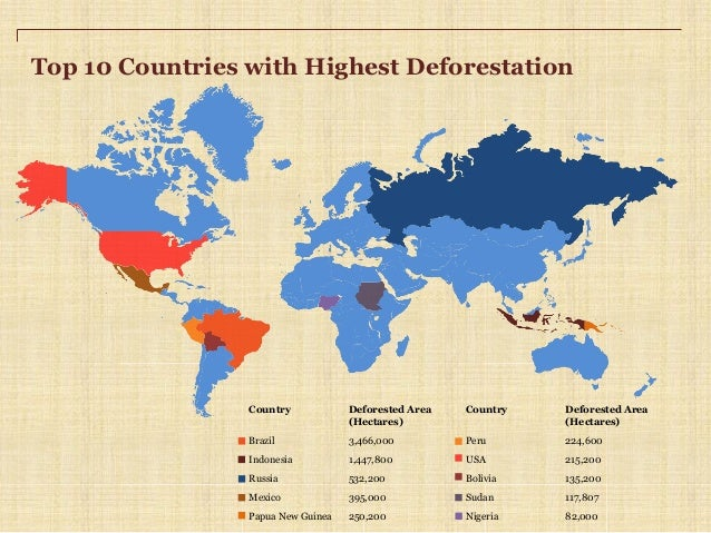 Deforestation: Causes, Effects and Solutions