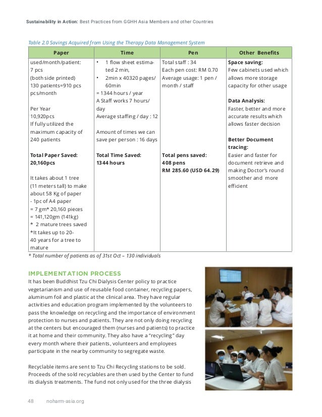 Sustainability in Action: Best Practices from GGHH Asia Members and other Countries 48 noharm-asia.org IMPLEMENTATION PROC...