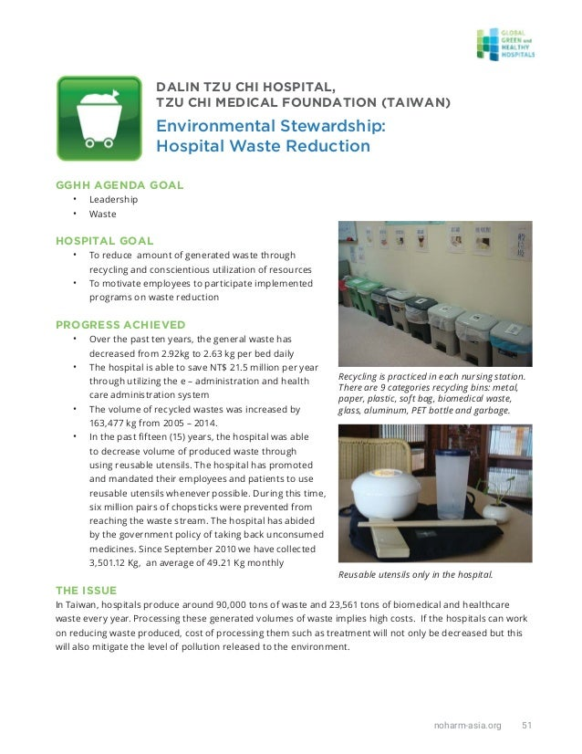 noharm-asia.org 51 GGHH AGENDA GOAL • Leadership • Waste HOSPITAL GOAL • To reduce amount of generated waste through recyc...
