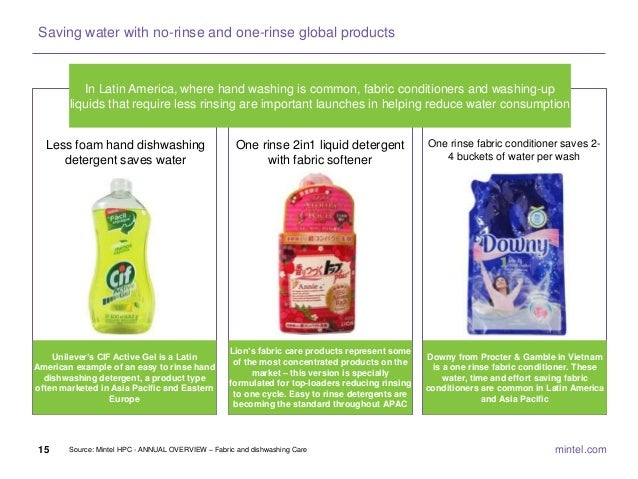 global consumer product How global mobility leaders respond to talent mobility challenges in today's business environment  2016 global mobility trends for the consumer products industry.