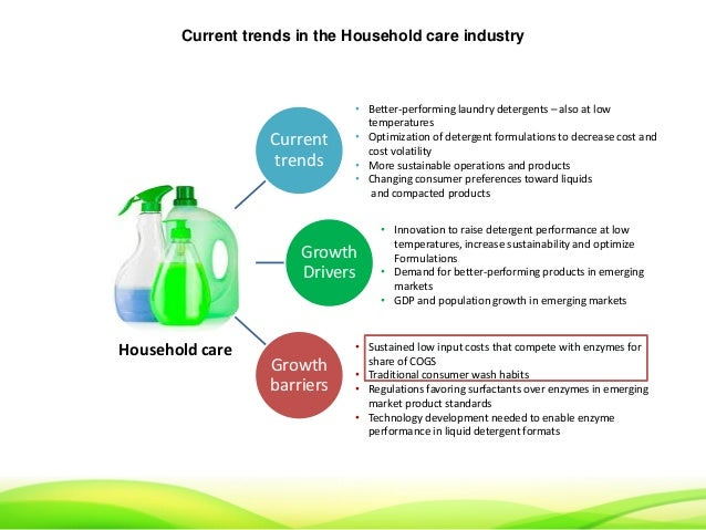 "industry structure of soap and detergents in india Facture of cleansing material used for cleaning, laundry/washing, bathing/toilet purposes and includes soaps and detergents (whether in the form of cake, powder or liquid), excepting those companies falling under the category of ""small scale industrial undertakings"" explanation: - for the purpose of this."