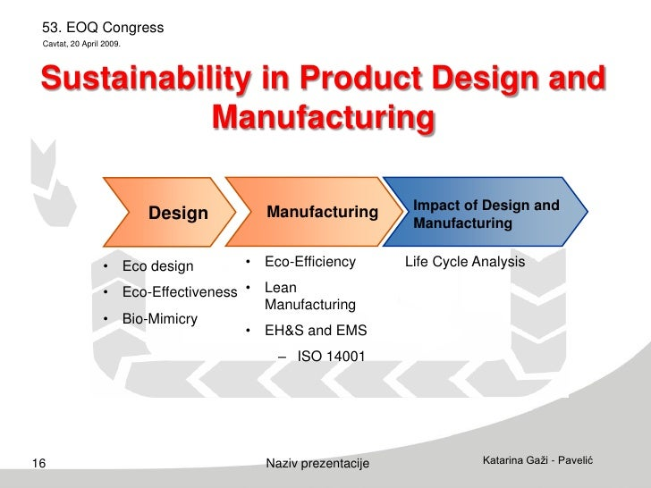 Sustainability in product design and manufacturing for Product design inc