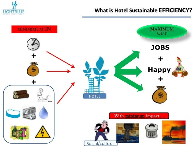 the importance of sustainability in hotels Welcome sustainability is one of the single most important global issues facing the world a clear understanding of the issues surrounding climate change, global warming, air and water pollution, ozone depletion, deforestation, the loss of biodiversity, and global poverty is essential for every future manager in the hospitality industry.