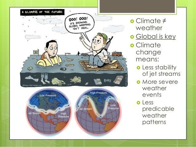 Sustainability Merit Badge – Weather Merit Badge Worksheet