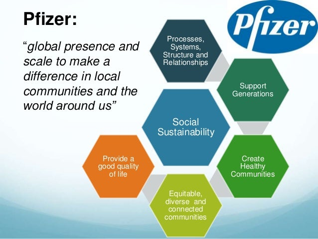 csr report on pfizer Part of an overarching csr policy that addresses all issues surrounding access to  bayer, astrazeneca, aventis, pfizer, and boehringer ingelheim responded.