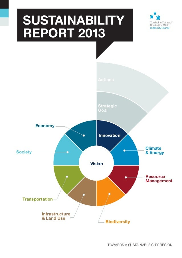 PART A SUSTAINABILITY REPORT 2013 Actions Strategic Goal TOWARDS A SUSTAINABLE CITY REGION Biodiversity Society Resource M...