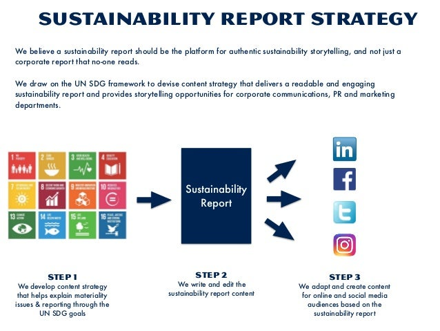 Writing a report on sustainability portland