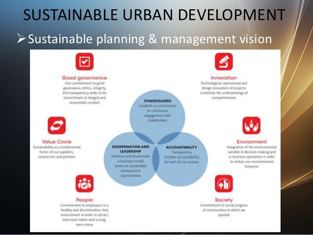 Sustainability in urban design - Sustainable urban planning and design ...