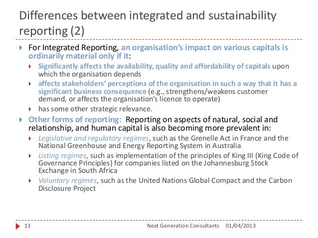 About Sustainability Reporting