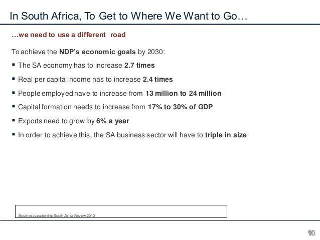 In South Africa, To Get to Where We Want to Go… …we need to use a different road To achieve the NDP's economic goals by 20...