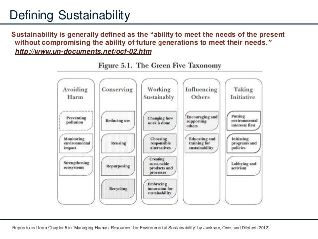 """Defining Sustainability Sustainability is generally defined as the """"ability to meet the needs of the present without compr..."""