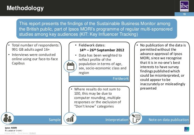 Environment Agency Sustainable Business Report 2012