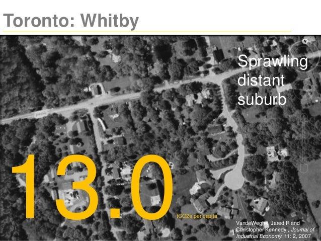 Toronto: Whitby H Sprawling distant