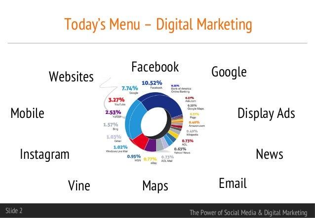 Digital Marketing and Social Media Marketing for Cosmetics Brands Slide 2