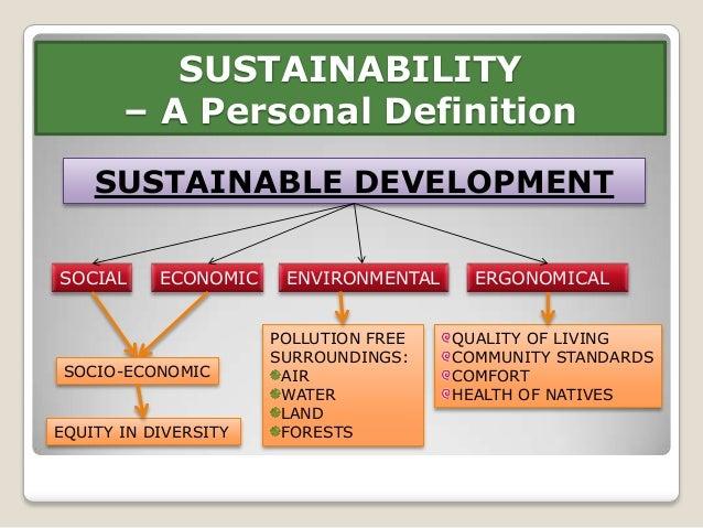 Sustainable development ghaziabad