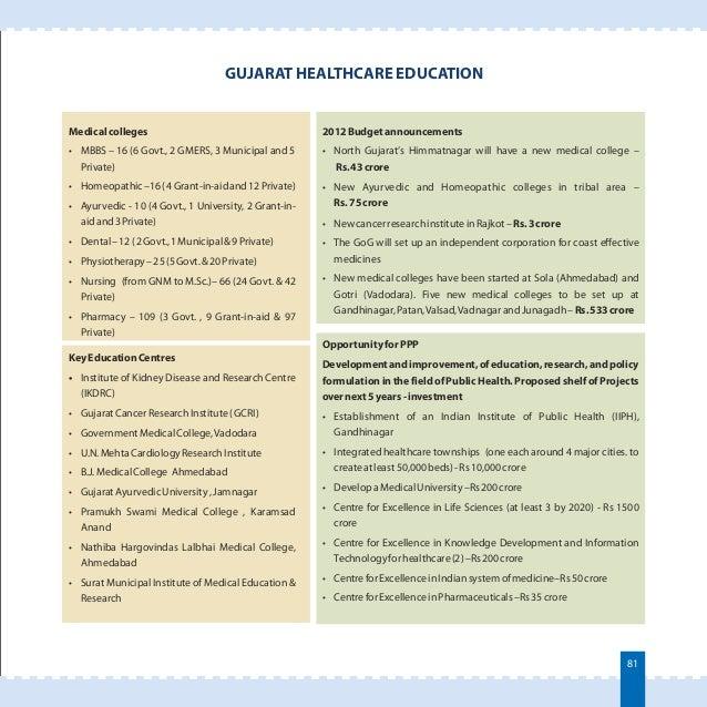 Vibrant Gujarat - Sustainable Development Sector Profile