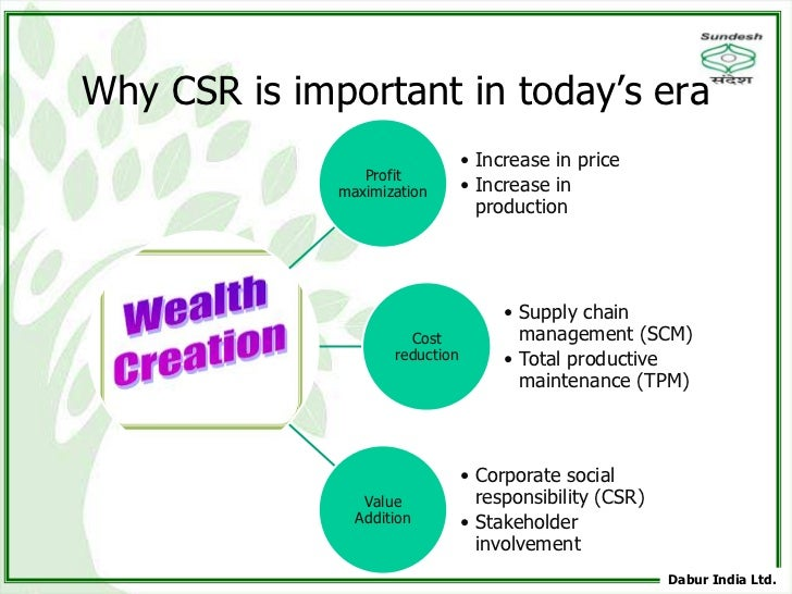 importance of csr Csr, organizational identification, normative commitment, and the moderating effect of the importance of csr abdul-nasser el-kassar, leila.