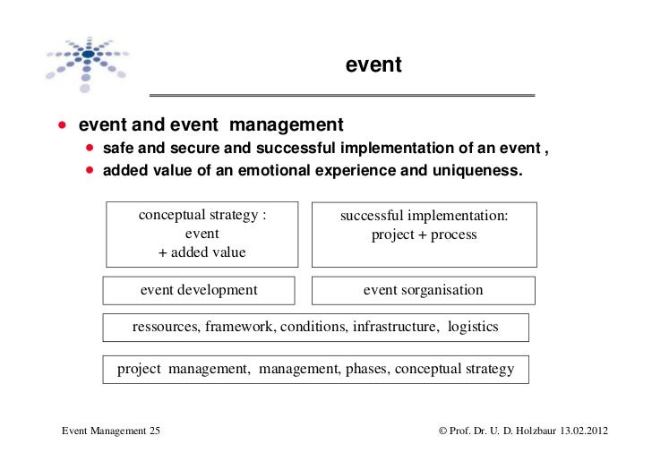 sustainable event management Sustainable event management, event management in kenya, event  management, green events kenya, top event managers, event manager,  conference.