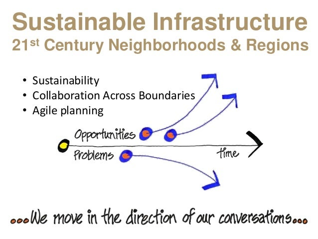 Sustainable Infrastructure21st Century Neighborhoods & Regions • Sustainability • Collaboration Across Boundaries • Agile ...