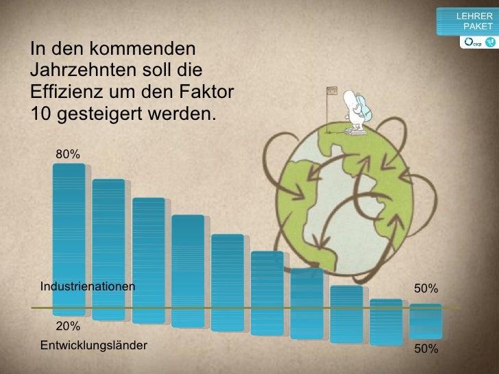 Ökologischer Rucksack, Nachhaltiger konsum