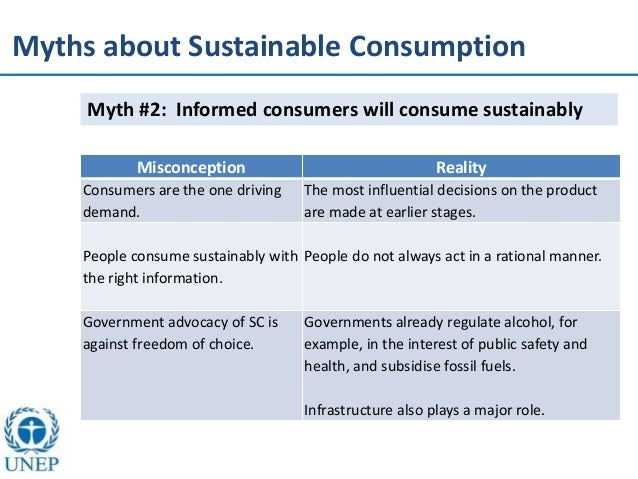 Sustainable Cosumption And Lifestyles
