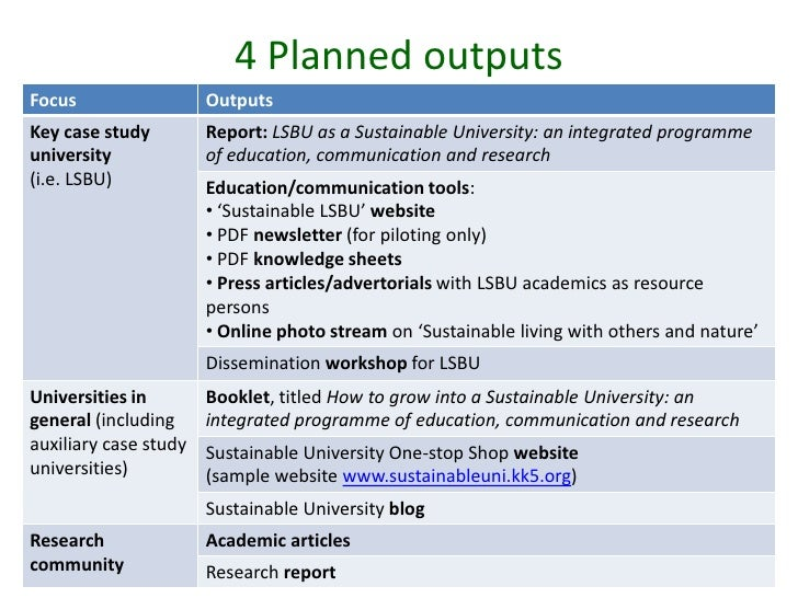 London South Bank University – HR Global Education