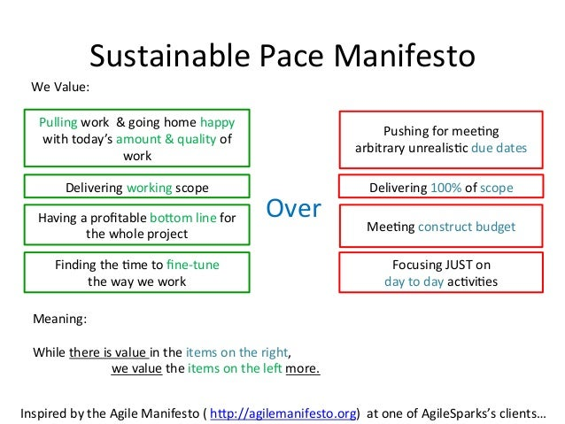 Sustainable  Pace  Manifesto   Pulling  work    &  going  home  happy   with  today's  amount  &...