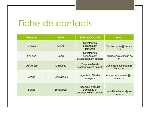 Fiche de contacts PRENOM  NOM  POSTE OCCUPE  MAIL  Nicolas  Misiak  Directeur du département transport  Nicolas.misiak@ste...