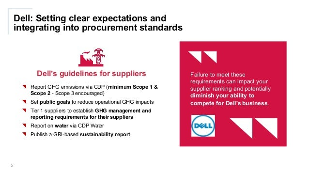 Dell: Setting clear expectations and integrating into procurement standards 5 { Report GHG emissions via CDP (minimum Scop...