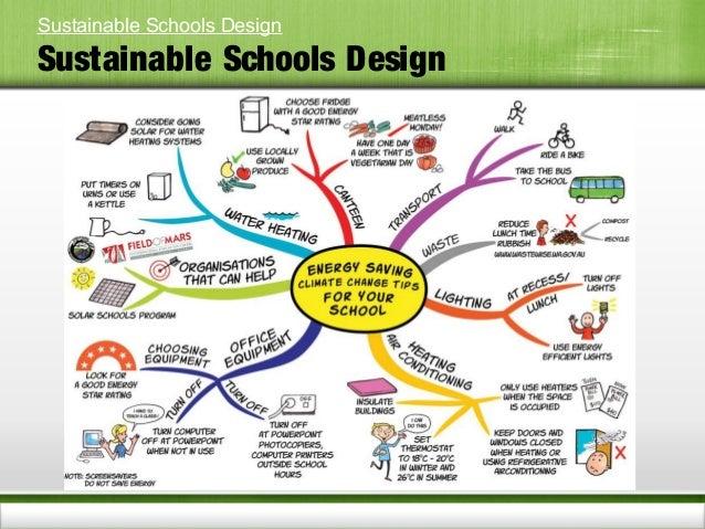 Sustainable schools design