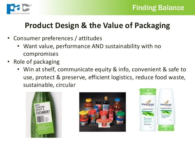 Sustainable Solutions for Packaging 2015