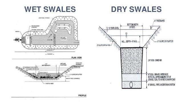Natural Process Vs Dry Process