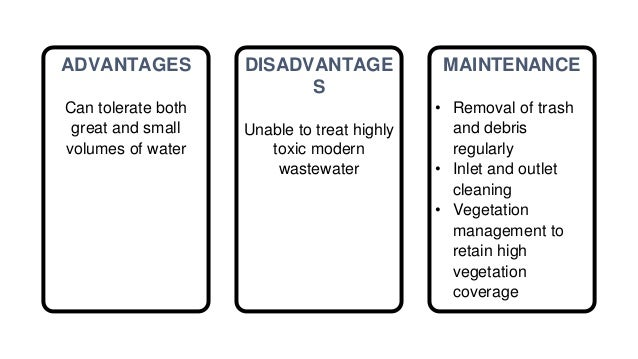 Sustainable Storm Water Management Presentation Slides