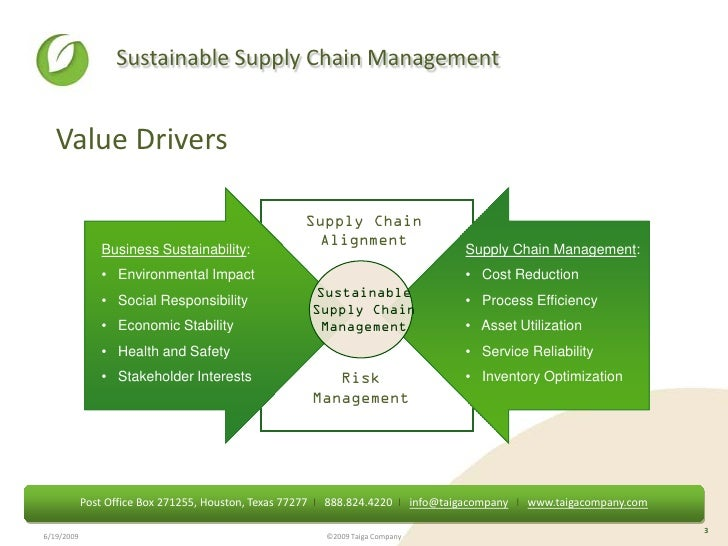 Supply-chain sustainability