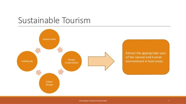 sustainable tourism development its impact to Like other forms of development, tourism can also cause its be sustainable sustainable tourism is impacts the aim of sustainable tourism is.