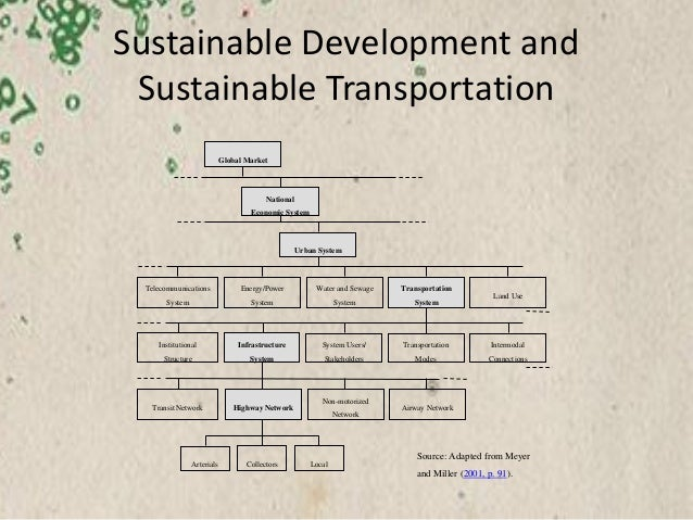 Sustainable transport - will it ever really count? Slide 3