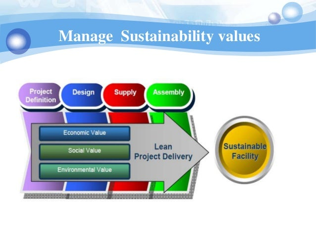 Manage Sustainability values