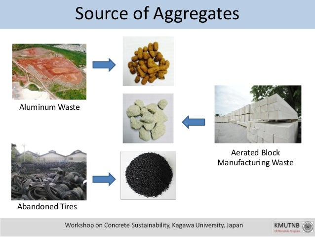 Sustainable use of industrial waste materials as raw for Use of waste material