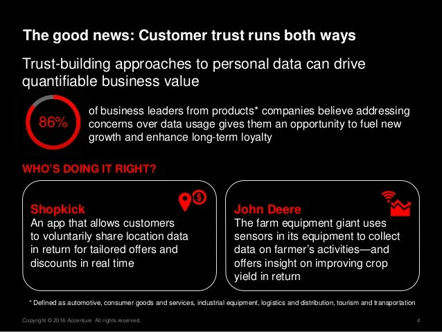 4Copyright © 2016 Accenture All rights reserved. The good news: Customer trust runs both ways Trust-building approaches to...