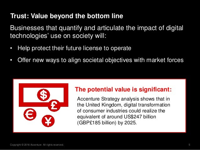 5Copyright © 2016 Accenture All rights reserved. Trust: Value beyond the bottom line Businesses that quantify and articula...