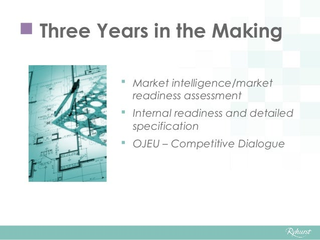  Three Years in the Making  Market intelligence/market readiness assessment  Internal readiness and detailed specificat...