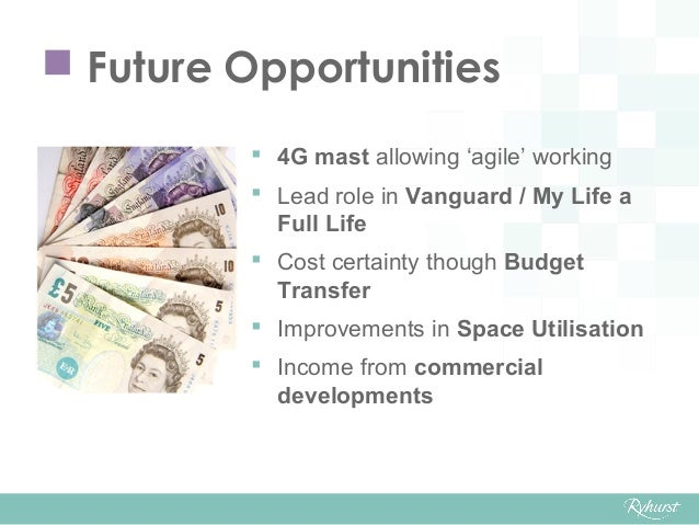  Future Opportunities  4G mast allowing 'agile' working  Lead role in Vanguard / My Life a Full Life  Cost certainty t...