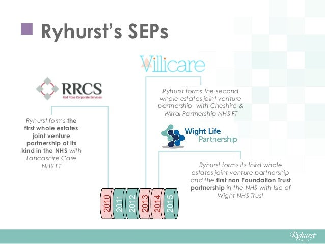  Ryhurst's SEPs Ryhurst forms the first whole estates joint venture partnership of its kind in the NHS with Lancashire Ca...
