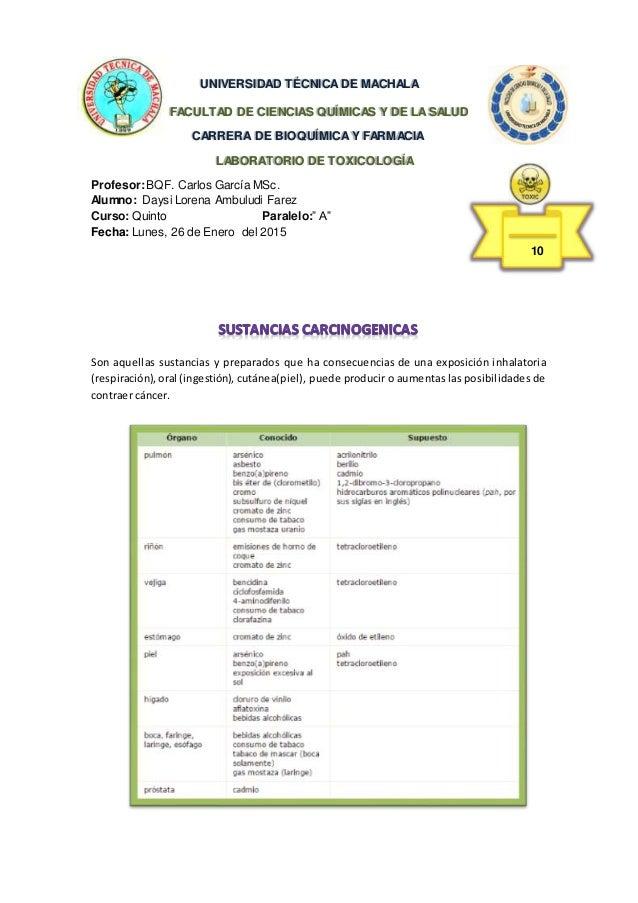 UNIVERSIDAD TÉCNICADE MACHALA FACULTAD DE CIENCIAS QUÍMICAS Y DE LASALUD CARRERA DE BIOQUÍMICAY FARMACIA LABORATORIO DE TO...