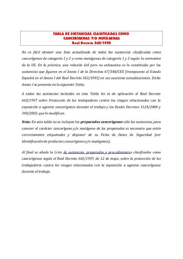 TABLA DE SUSTANCIAS CLASIFICADAS COMO CANCERÍGENAS Y/O MUTÁGENAS Real Decreto 363/1995 No es fácil obtener una lista actua...