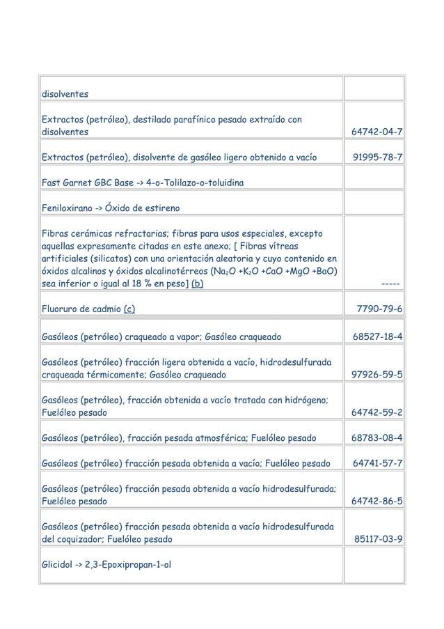 disolventes Extractos (petróleo), destilado parafínico pesado extraído con disolventes  64742-04-7  Extractos (petróleo), ...