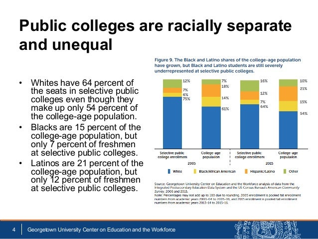 Public colleges are racially separate and unequal • Whites have 64 percent of the seats in selective public colleges even...