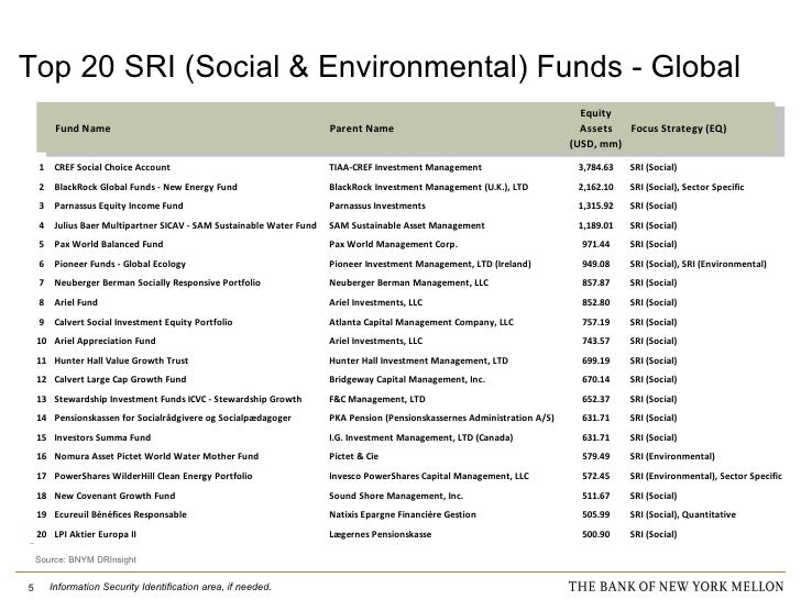 Friends of the Global Fund